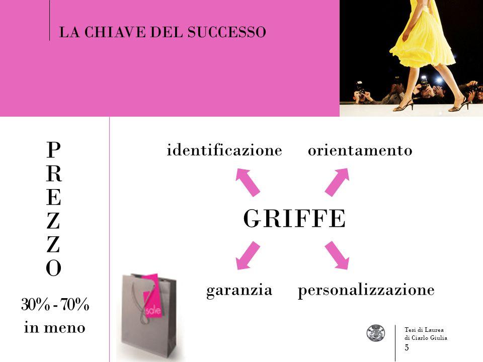 GRIFFE PREZZO identificazione orientamento garanzia personalizzazione