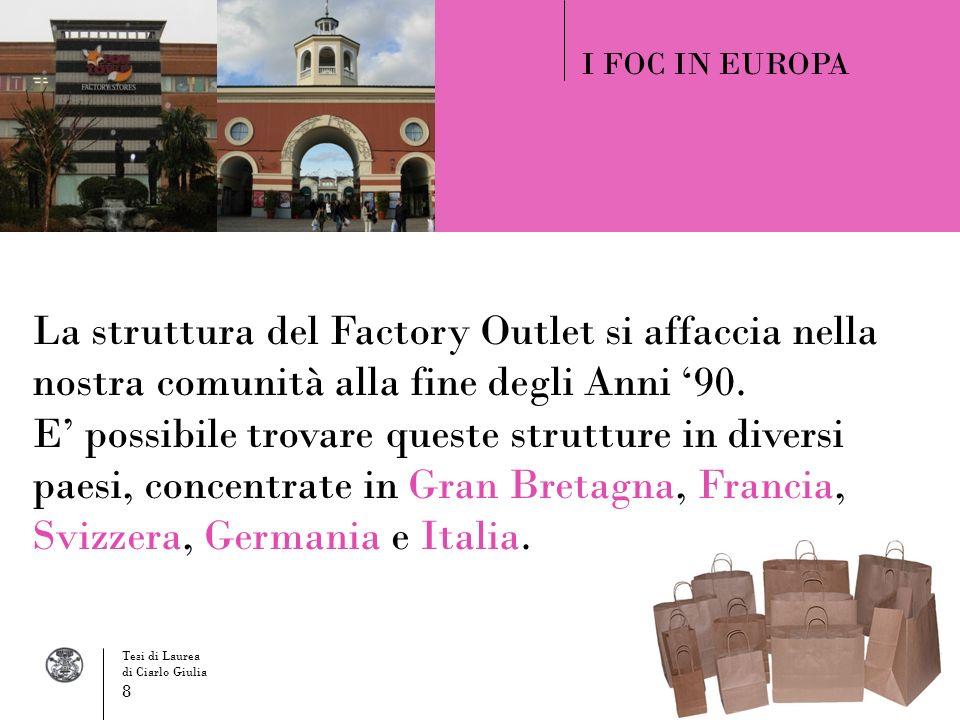 I FOC IN EUROPA La struttura del Factory Outlet si affaccia nella nostra comunità alla fine degli Anni '90.