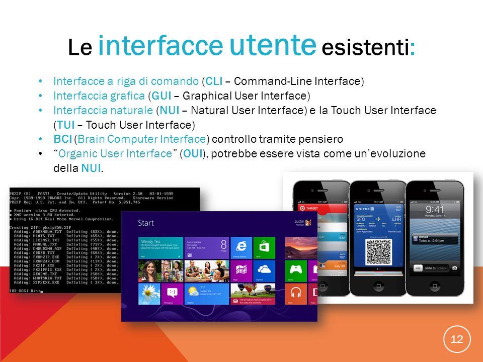 Le interfacce utente esistenti: