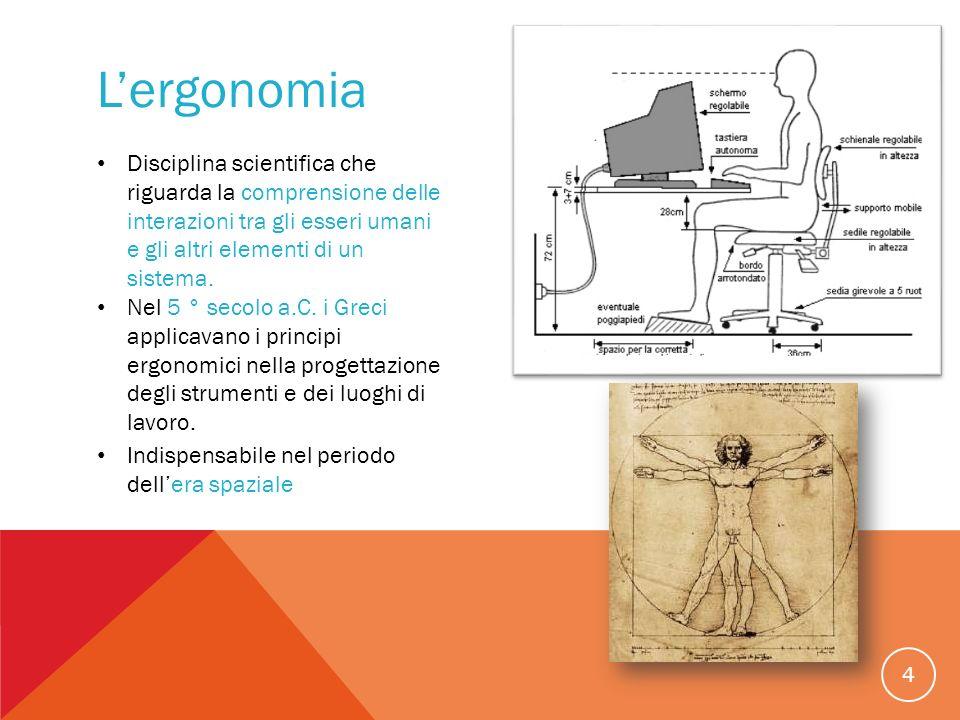 L'ergonomia Disciplina scientifica che riguarda la comprensione delle interazioni tra gli esseri umani e gli altri elementi di un sistema.