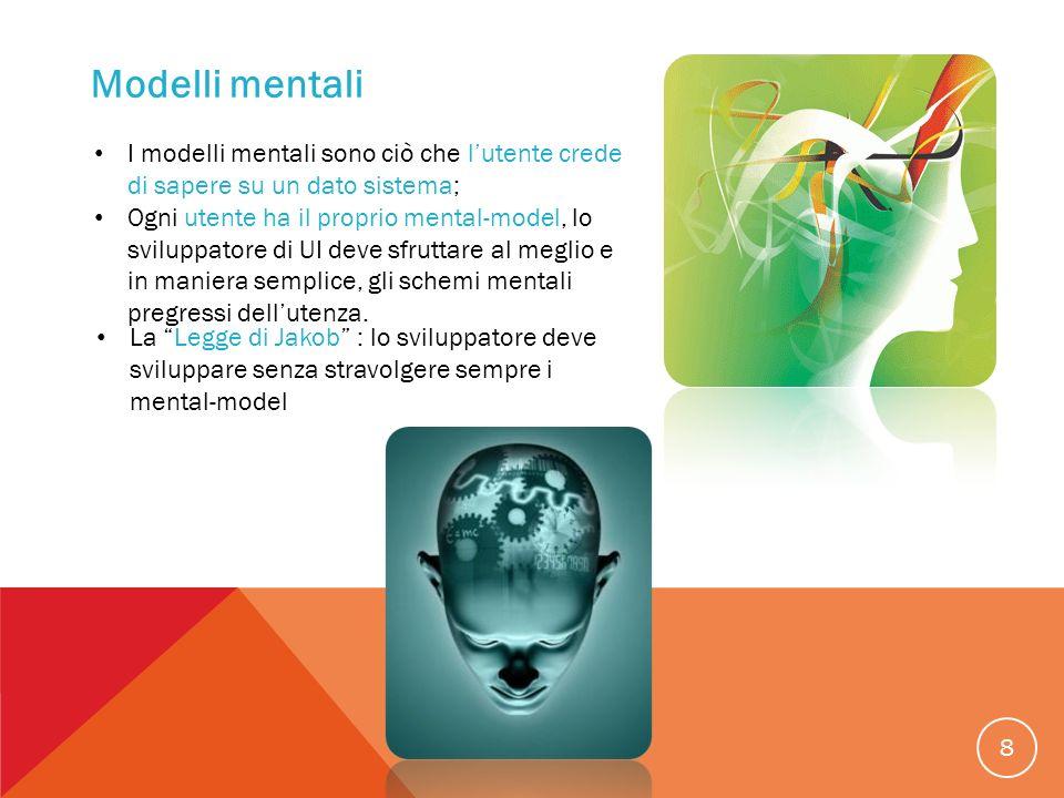 Modelli mentali I modelli mentali sono ciò che l'utente crede di sapere su un dato sistema;