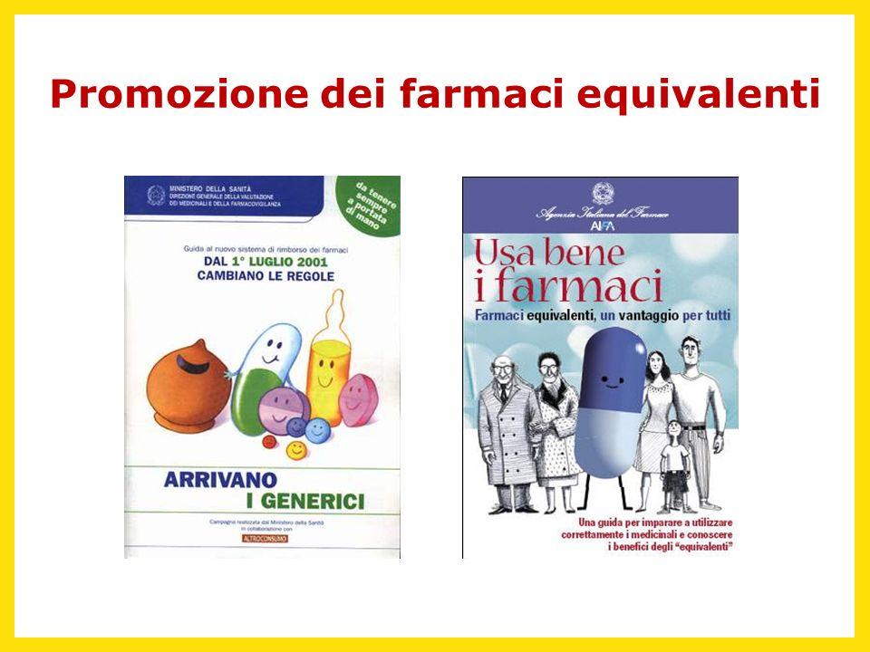 Promozione dei farmaci equivalenti