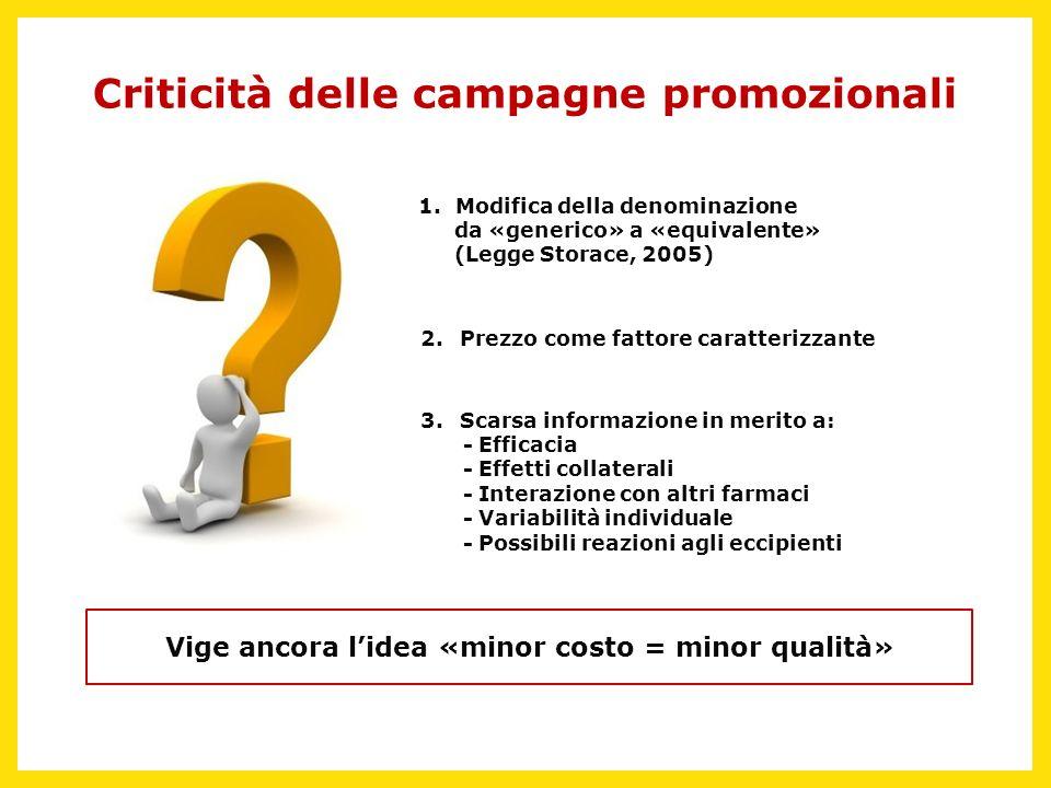 Criticità delle campagne promozionali