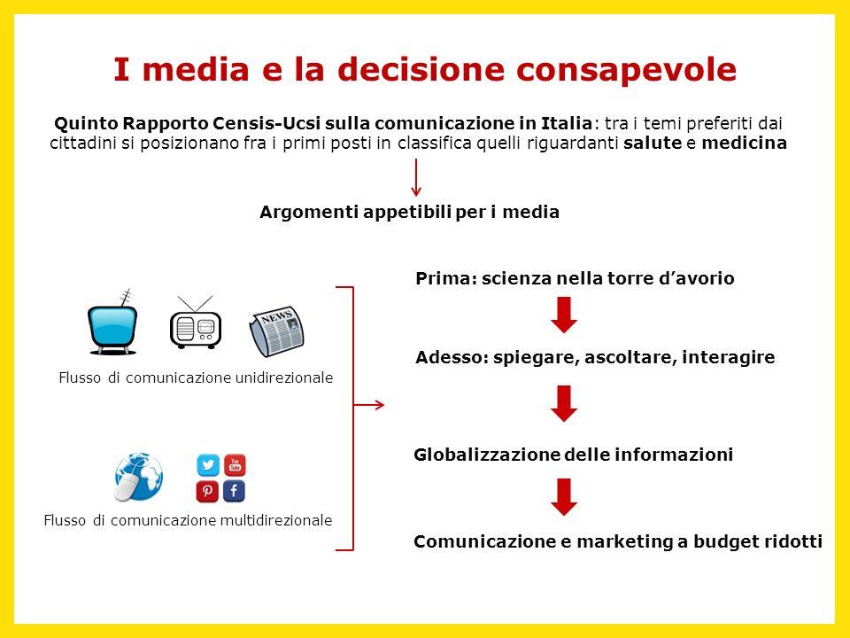 I media e la decisione consapevole