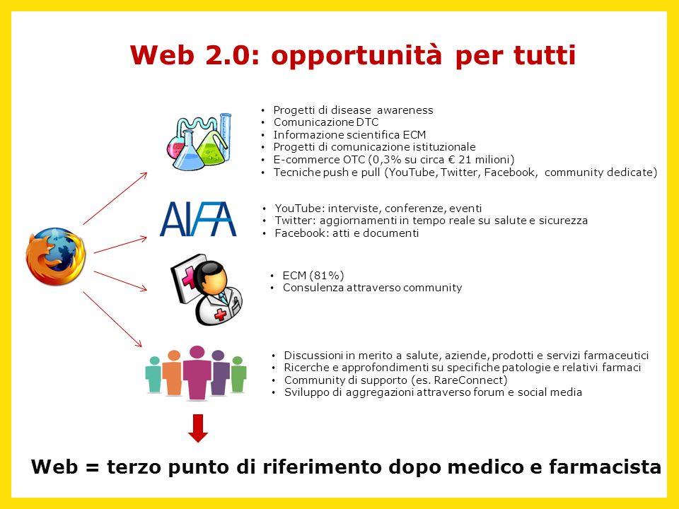Web 2.0: opportunità per tutti