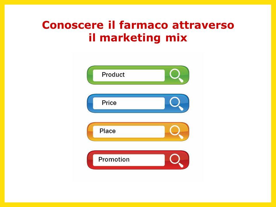 Conoscere il farmaco attraverso il marketing mix