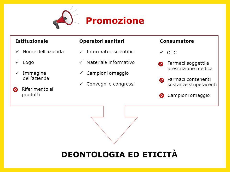 Promozione DEONTOLOGIA ED ETICITÀ Istituzionale Nome dell'azienda Logo
