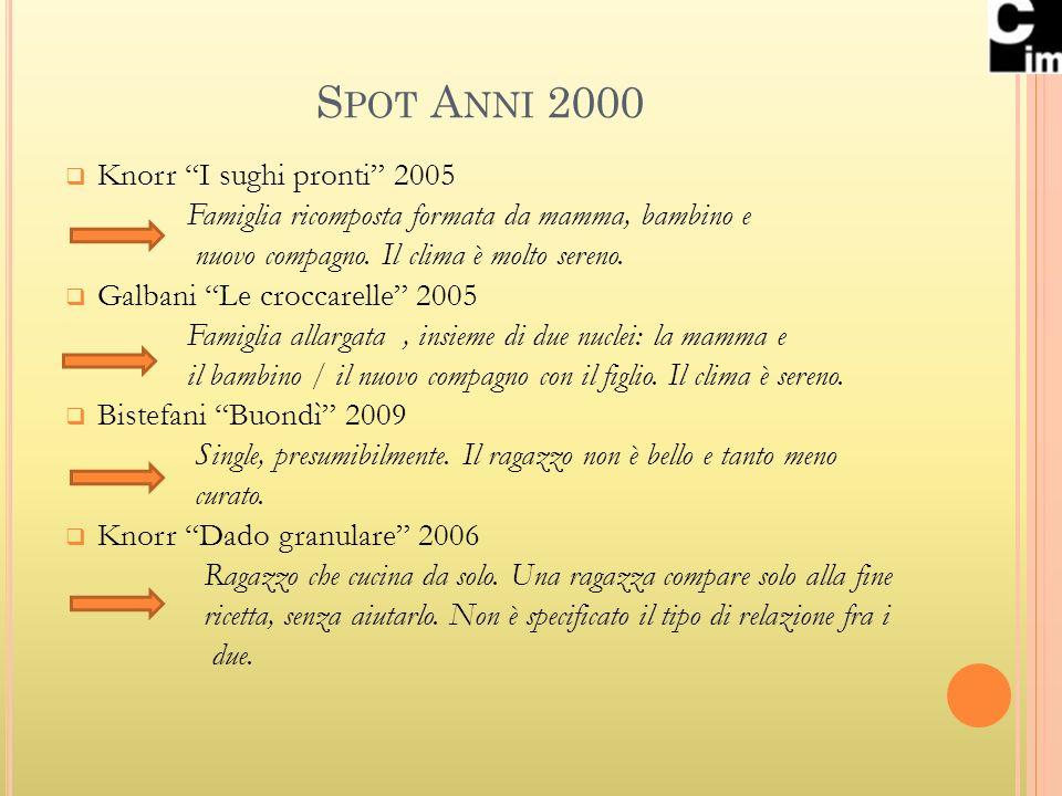 Spot Anni 2000 Knorr I sughi pronti 2005