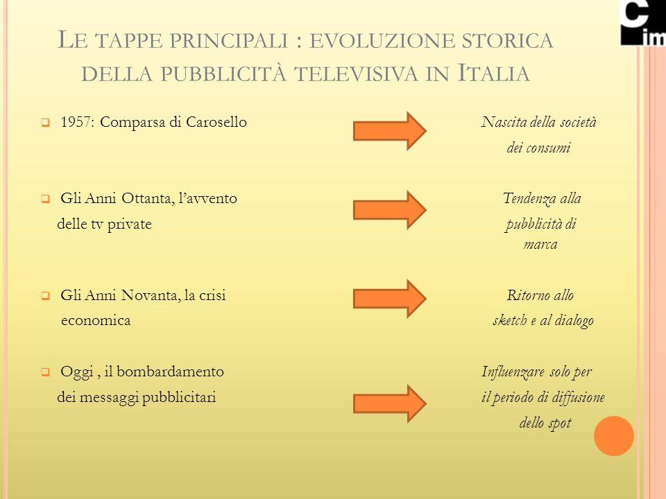 Le tappe principali : evoluzione storica della pubblicità televisiva in Italia