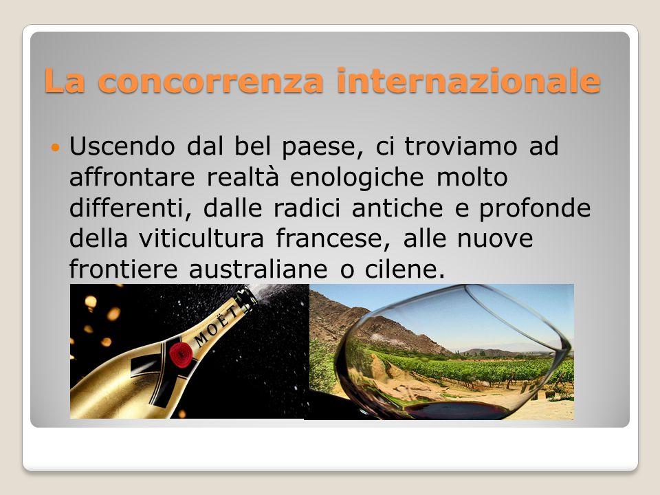La concorrenza internazionale
