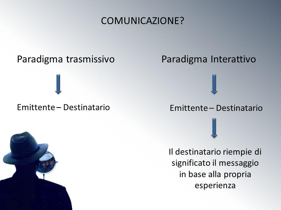 Paradigma trasmissivo Paradigma Interattivo