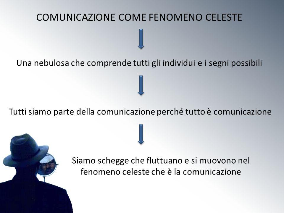 COMUNICAZIONE COME FENOMENO CELESTE