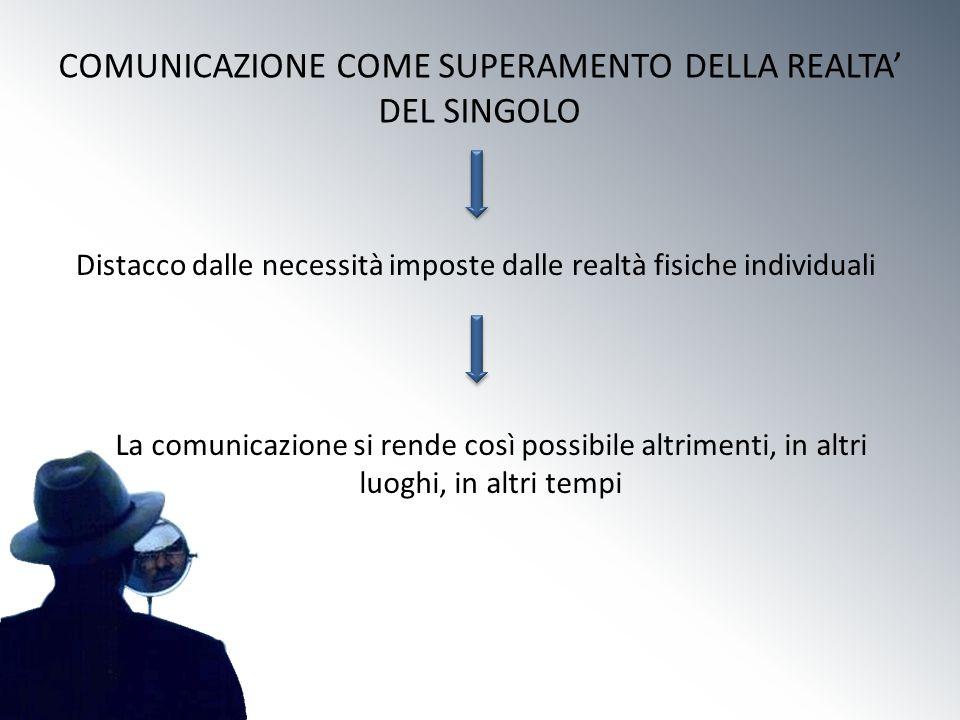 COMUNICAZIONE COME SUPERAMENTO DELLA REALTA' DEL SINGOLO