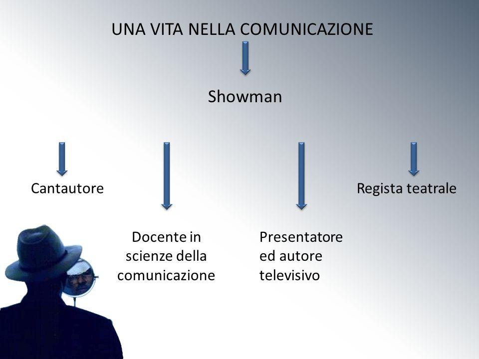 Docente in scienze della comunicazione