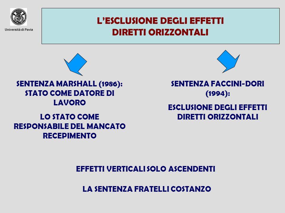 L'ESCLUSIONE DEGLI EFFETTI DIRETTI ORIZZONTALI
