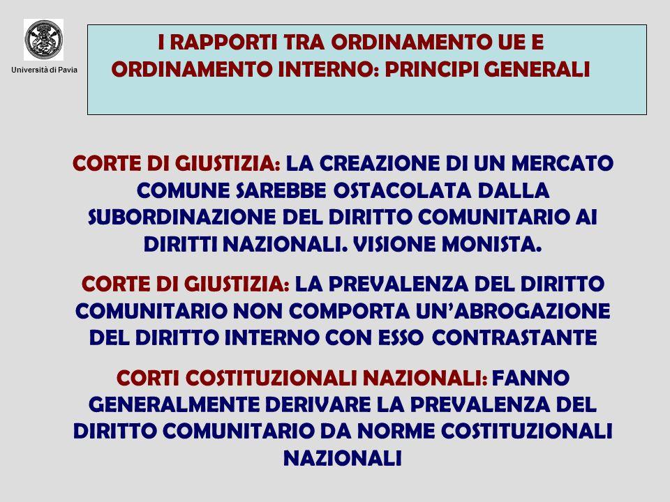 I RAPPORTI TRA ORDINAMENTO UE E ORDINAMENTO INTERNO: PRINCIPI GENERALI