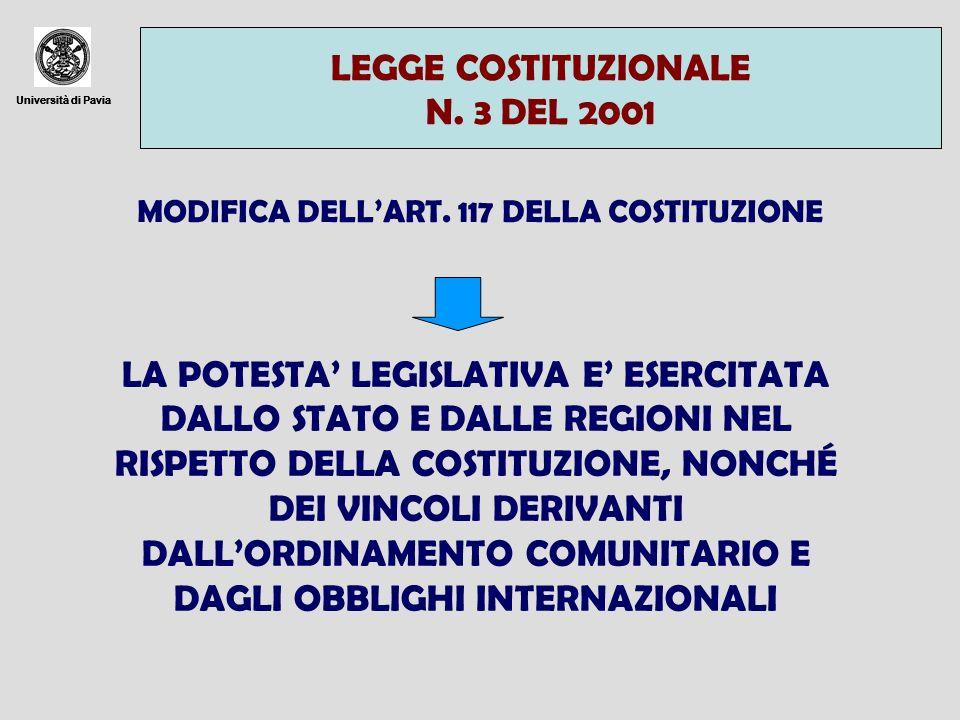 MODIFICA DELL'ART. 117 DELLA COSTITUZIONE