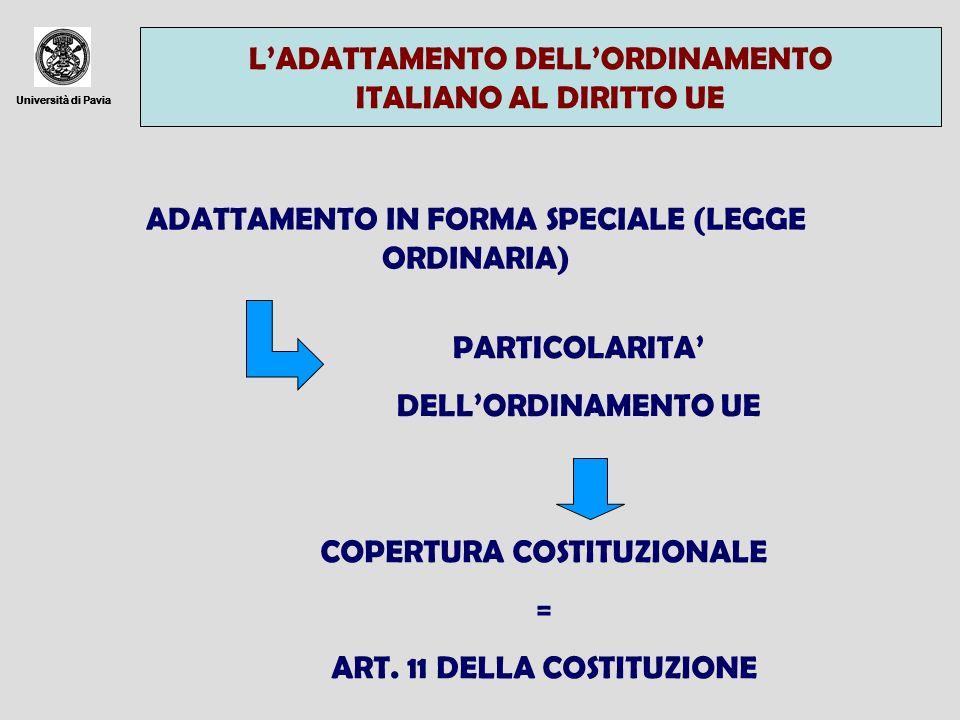 L'ADATTAMENTO DELL'ORDINAMENTO ITALIANO AL DIRITTO UE
