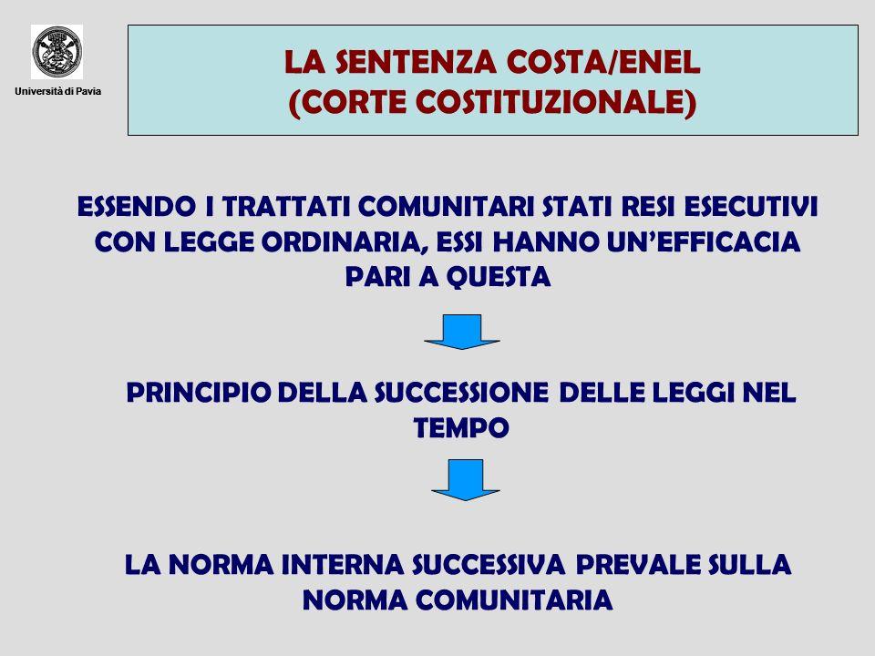 LA SENTENZA COSTA/ENEL (CORTE COSTITUZIONALE)