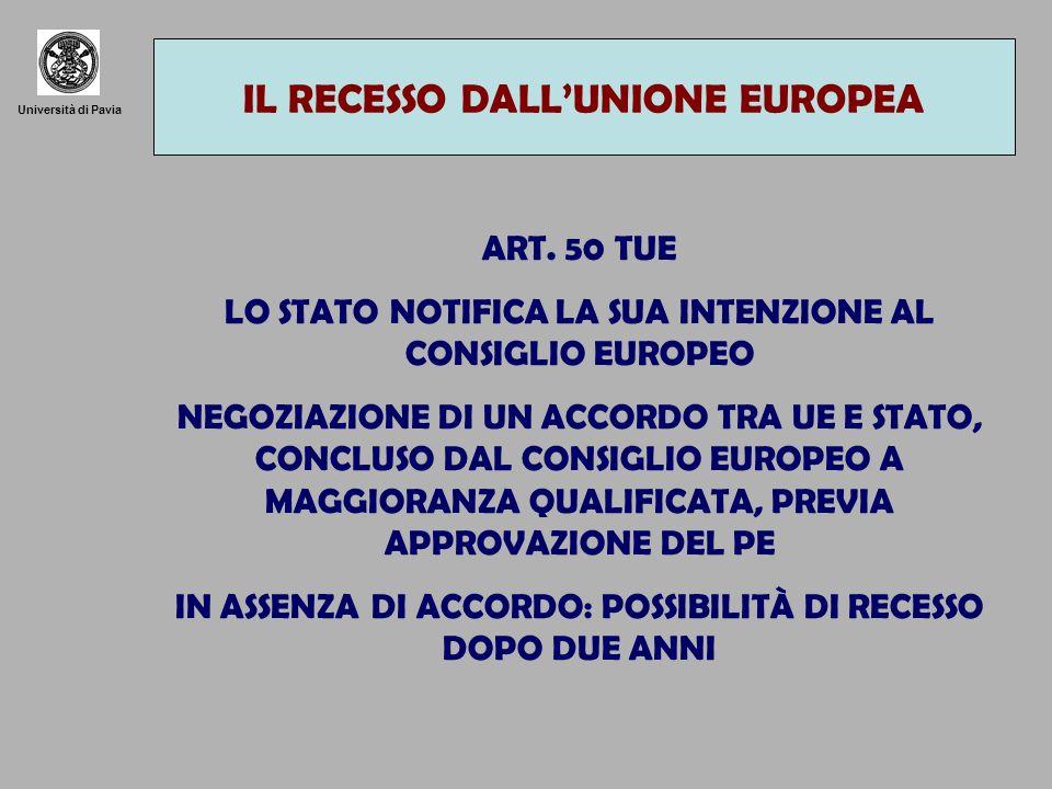 IL RECESSO DALL'UNIONE EUROPEA