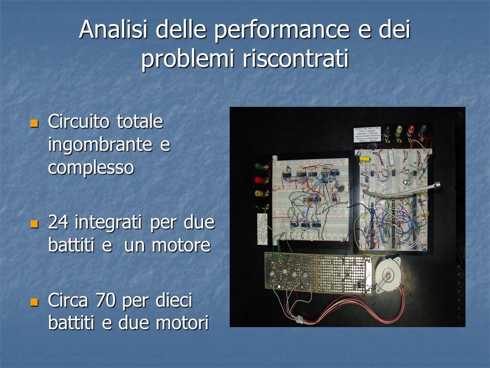 Analisi delle performance e dei problemi riscontrati