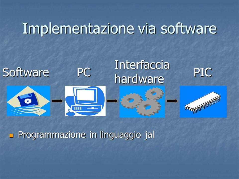 Implementazione via software
