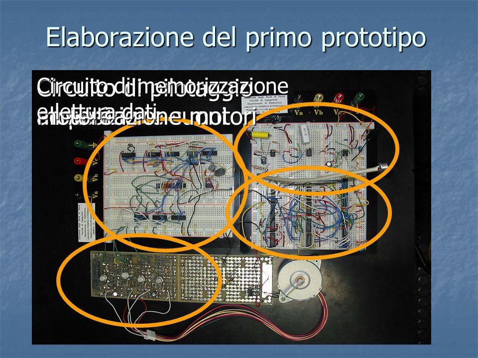 Elaborazione del primo prototipo