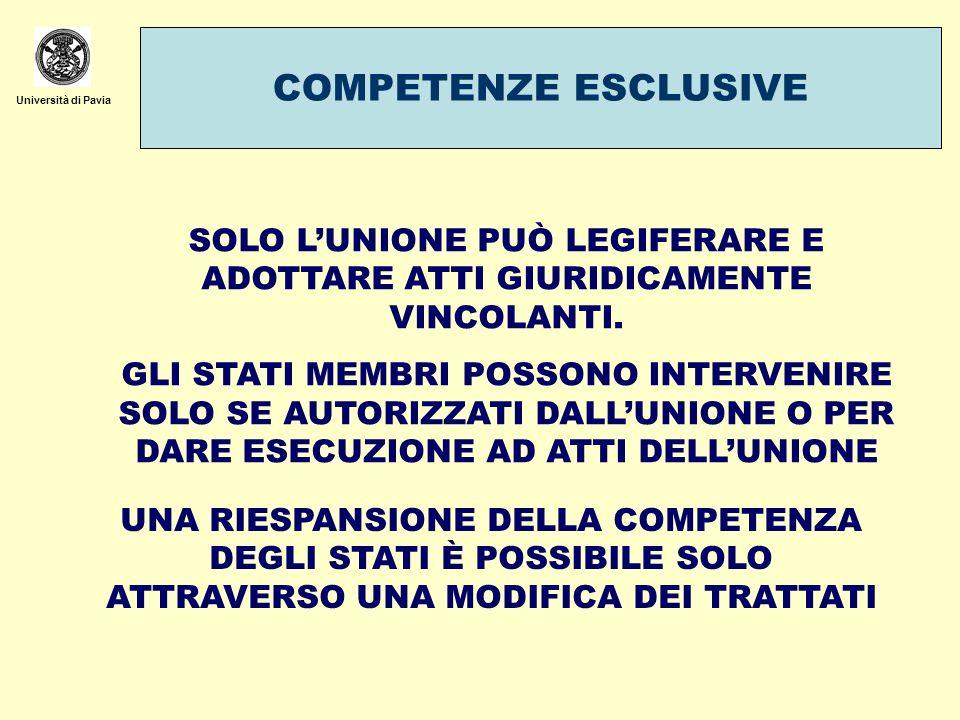COMPETENZE ESCLUSIVE Università di Pavia. SOLO L'UNIONE PUÒ LEGIFERARE E ADOTTARE ATTI GIURIDICAMENTE VINCOLANTI.