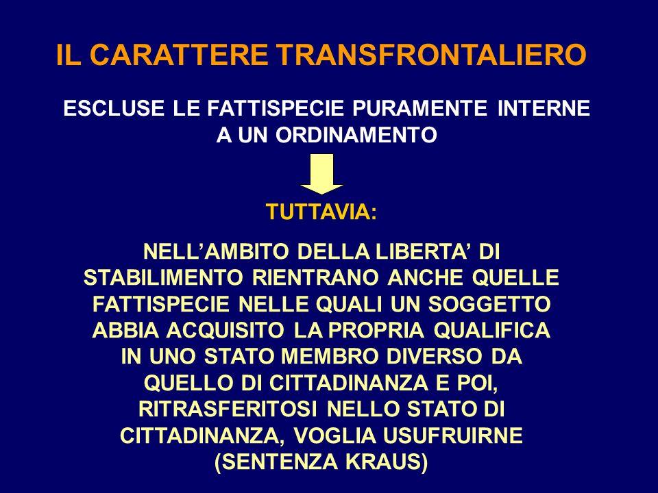 IL CARATTERE TRANSFRONTALIERO