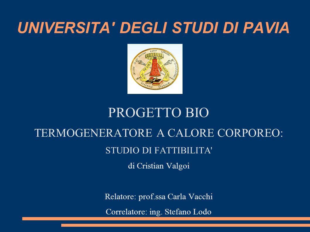 UNIVERSITA DEGLI STUDI DI PAVIA