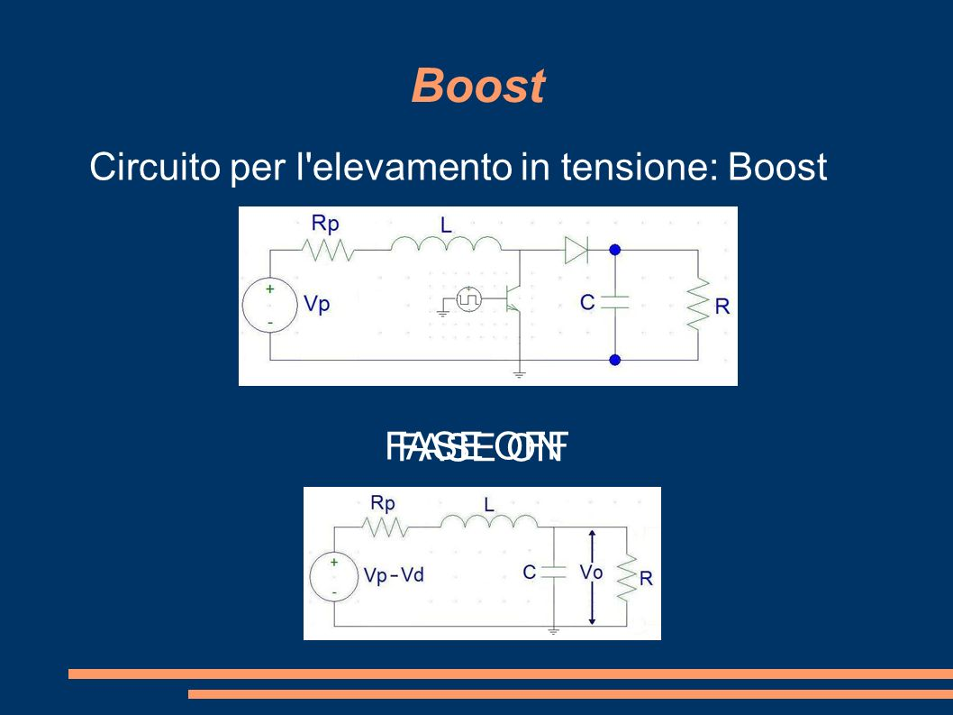 Boost Circuito per l elevamento in tensione: Boost FASE ON FASE OFF