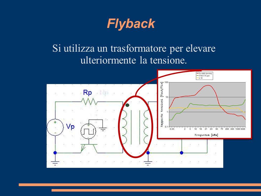 Si utilizza un trasformatore per elevare ulteriormente la tensione.