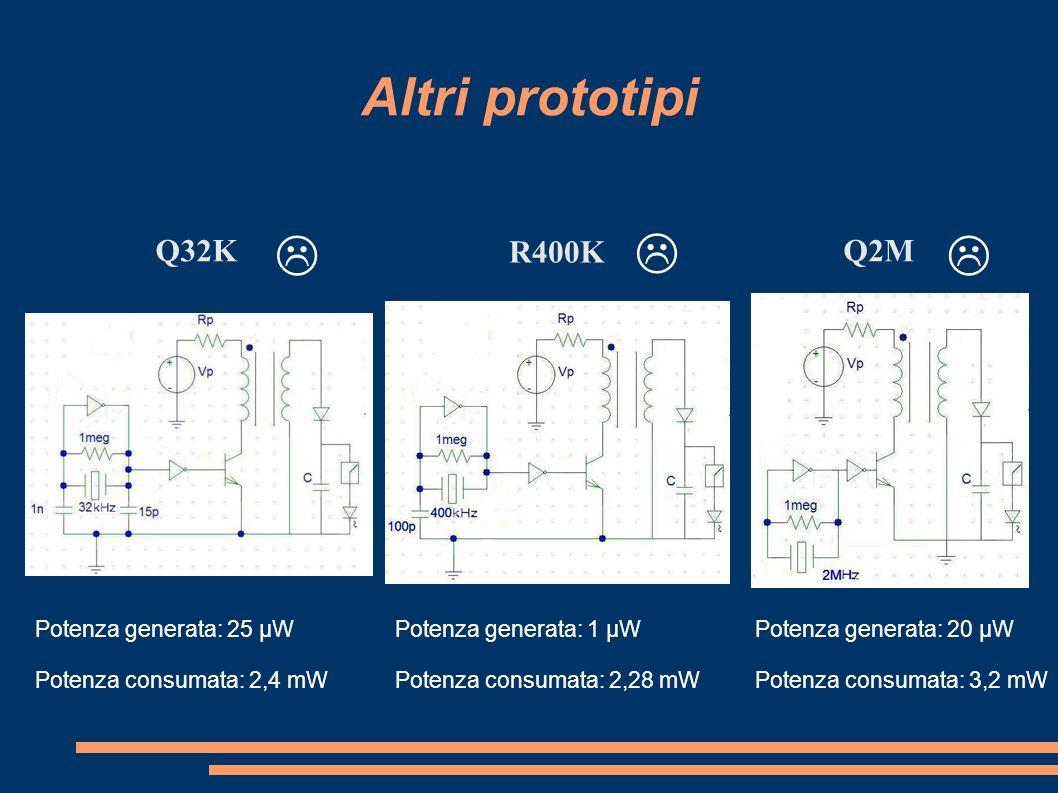 Altri prototipi    Q32K Q2M R400K Potenza generata: 25 μW