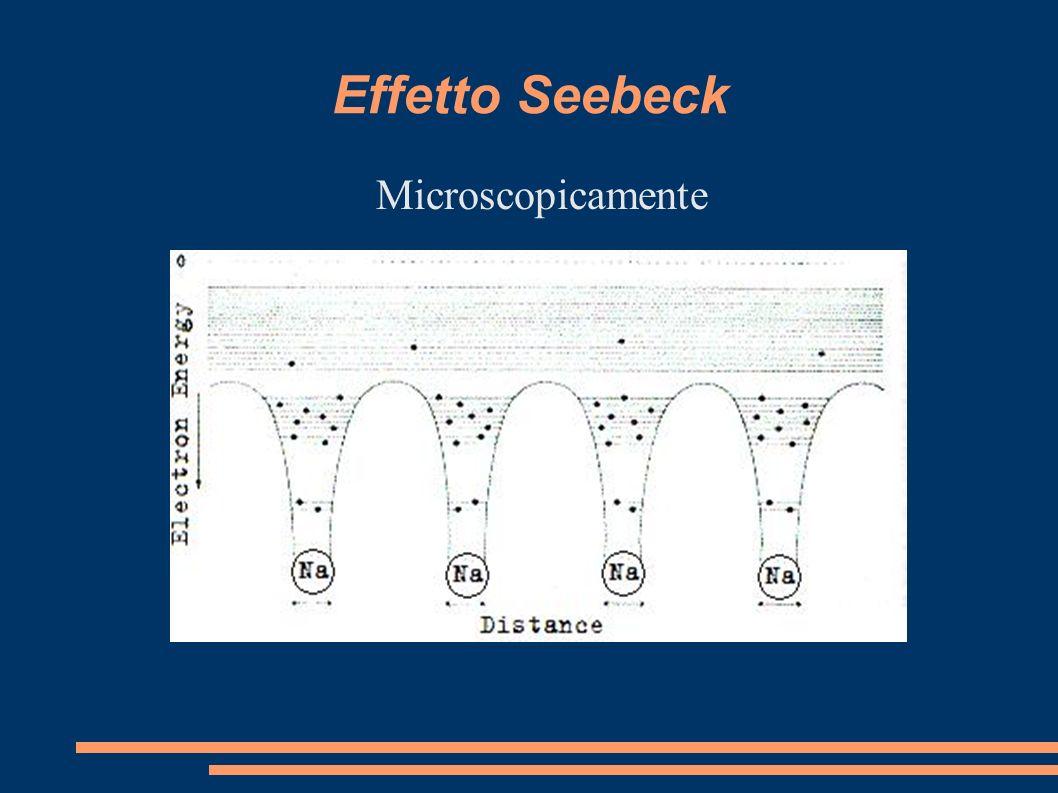 Effetto Seebeck Microscopicamente