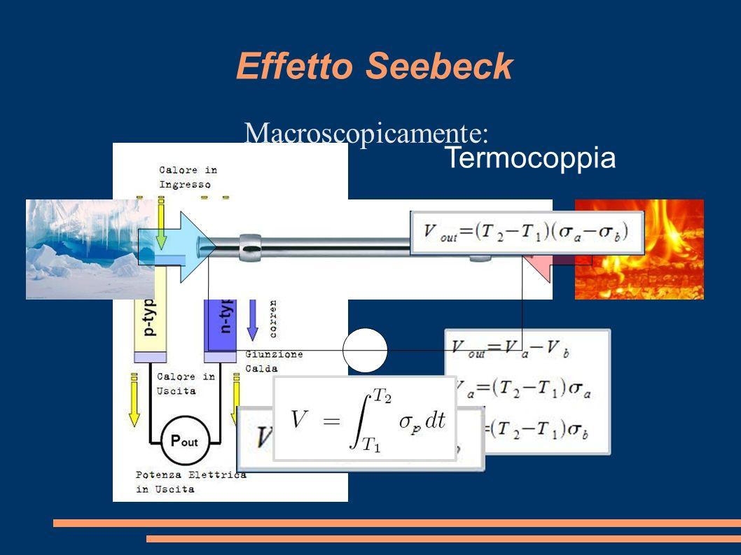 Effetto Seebeck Macroscopicamente: Termocoppia