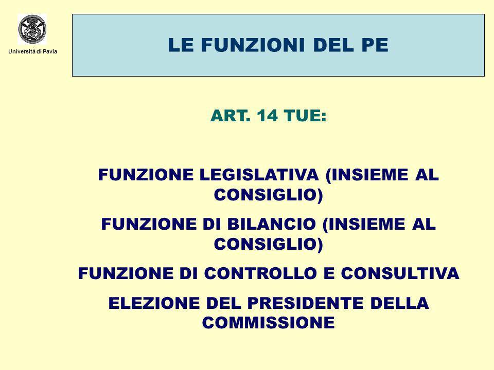 LE FUNZIONI DEL PE ART. 14 TUE: