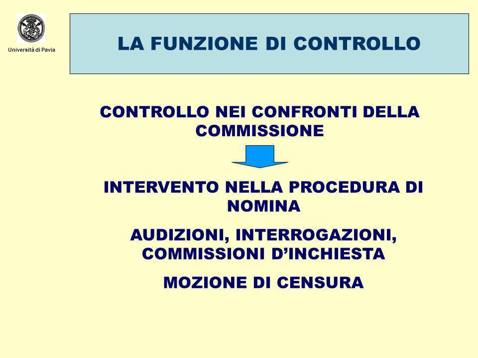 LA FUNZIONE DI CONTROLLO