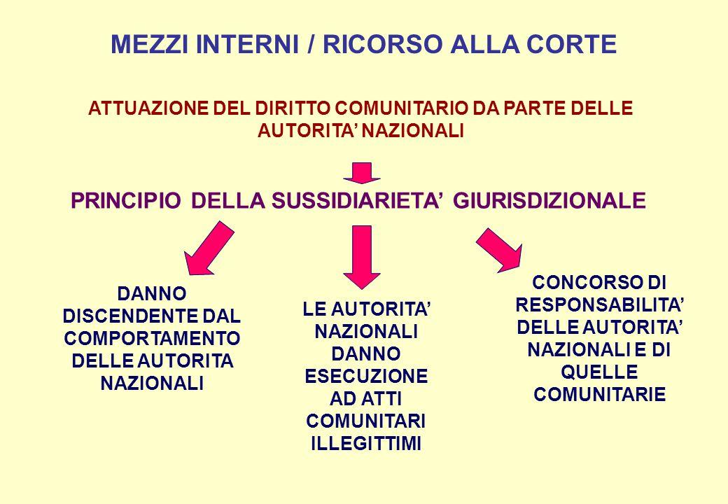 MEZZI INTERNI / RICORSO ALLA CORTE
