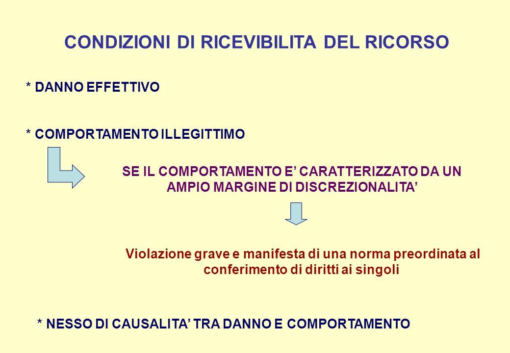 CONDIZIONI DI RICEVIBILITA DEL RICORSO
