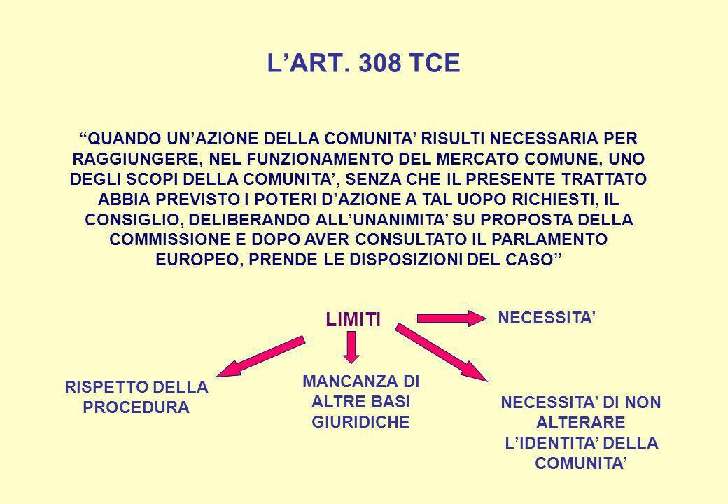 L'ART. 308 TCE