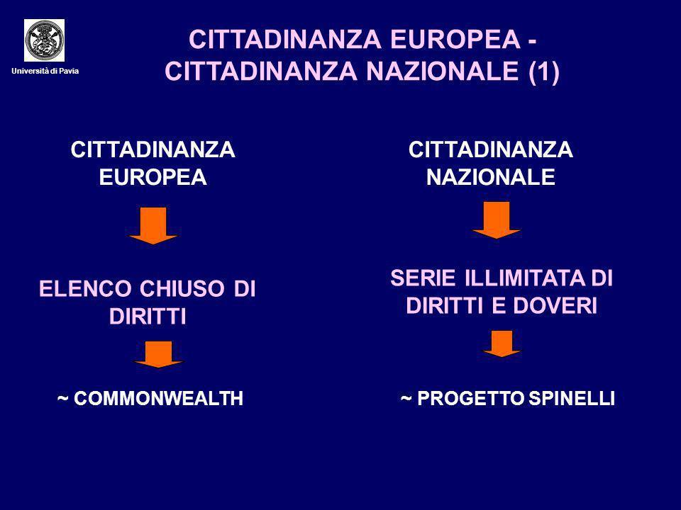 CITTADINANZA EUROPEA - CITTADINANZA NAZIONALE (1)