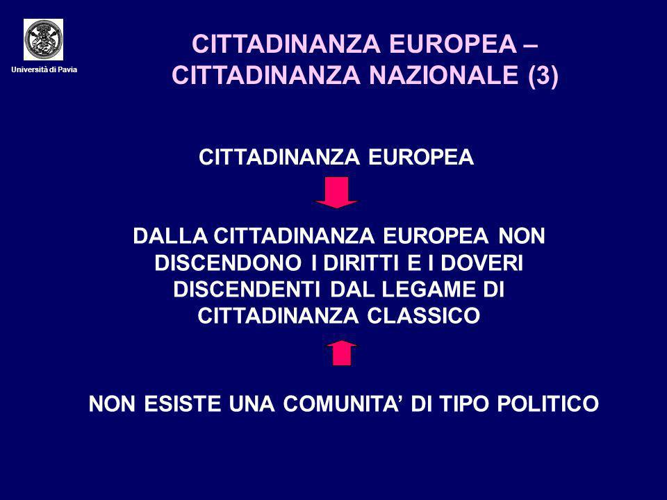 CITTADINANZA EUROPEA – CITTADINANZA NAZIONALE (3)