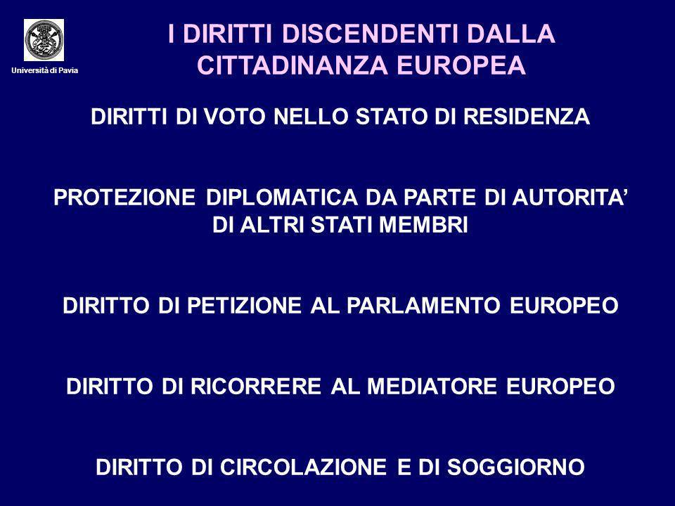 I DIRITTI DISCENDENTI DALLA CITTADINANZA EUROPEA