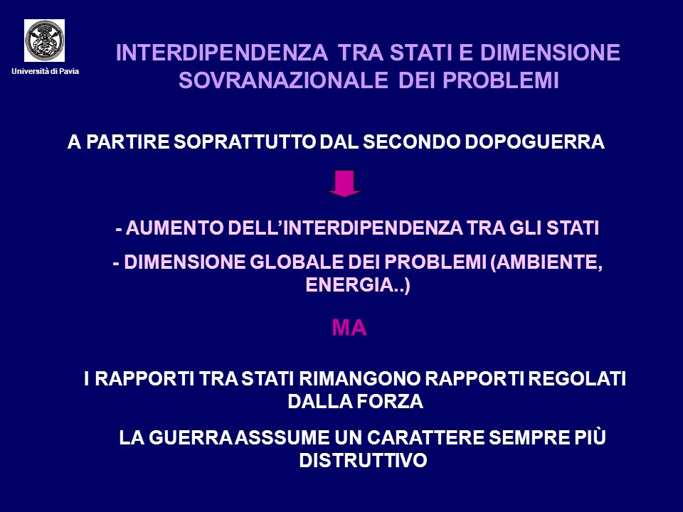 INTERDIPENDENZA TRA STATI E DIMENSIONE SOVRANAZIONALE DEI PROBLEMI MA