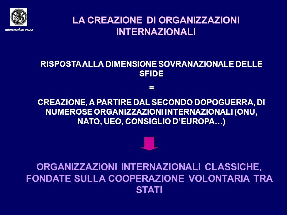 LA CREAZIONE DI ORGANIZZAZIONI INTERNAZIONALI
