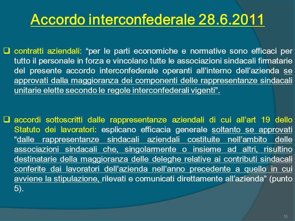 Accordo interconfederale 28.6.2011