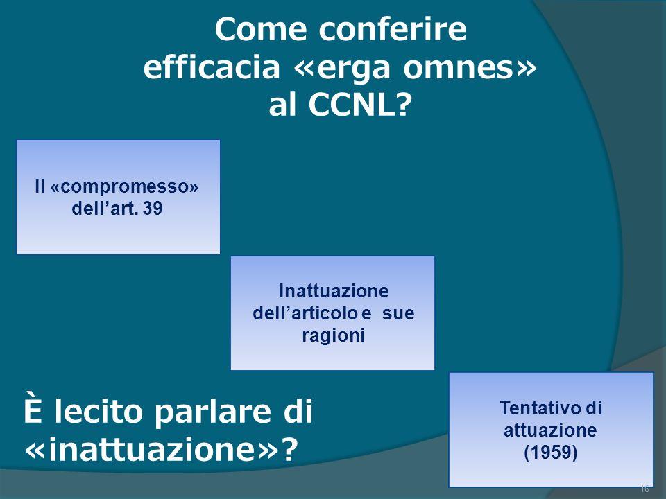 Come conferire efficacia «erga omnes» al CCNL