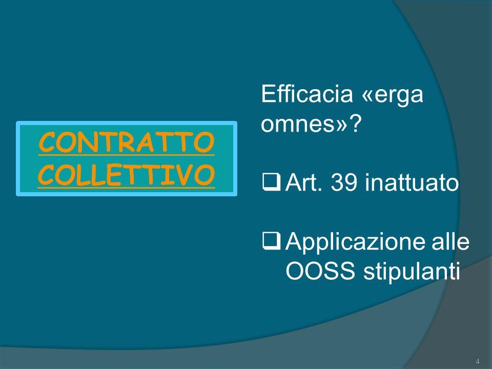 CONTRATTO COLLETTIVO Efficacia «erga omnes» Art. 39 inattuato