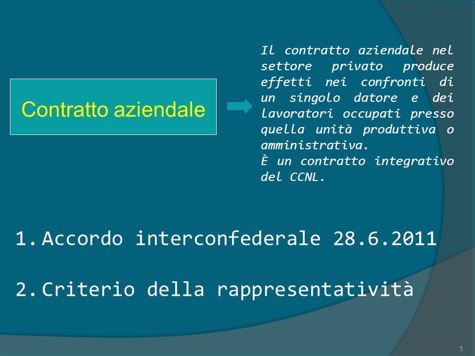 Accordo interconfederale 28.6.2011 Criterio della rappresentatività