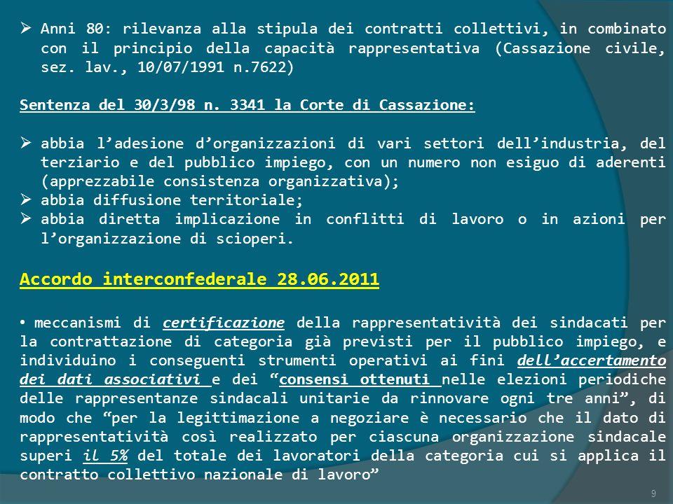 Accordo interconfederale 28.06.2011